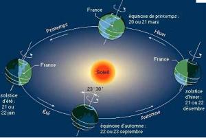Astronomie2